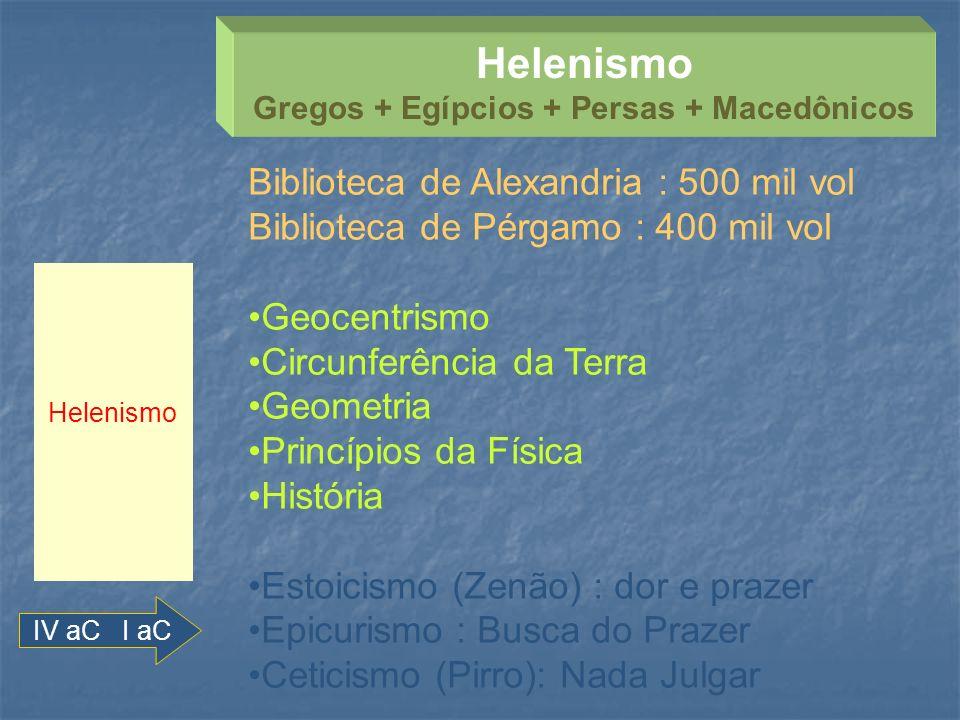 Helenismo IV aC I aC Helenismo Gregos + Egípcios + Persas + Macedônicos Biblioteca de Alexandria : 500 mil vol Biblioteca de Pérgamo : 400 mil vol Geo