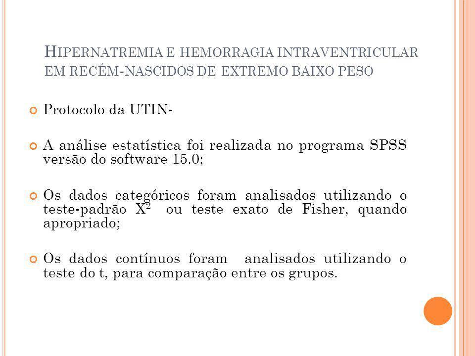 H IPERNATREMIA E HEMORRAGIA INTRAVENTRICULAR EM RECÉM - NASCIDOS DE EXTREMO BAIXO PESO Protocolo da UTIN- A análise estatística foi realizada no progr
