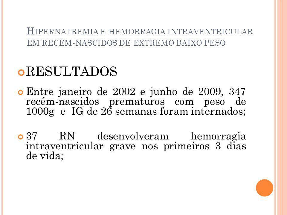 H IPERNATREMIA E HEMORRAGIA INTRAVENTRICULAR EM RECÉM - NASCIDOS DE EXTREMO BAIXO PESO RESULTADOS Entre janeiro de 2002 e junho de 2009, 347 recém-nas