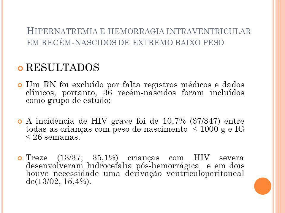H IPERNATREMIA E HEMORRAGIA INTRAVENTRICULAR EM RECÉM - NASCIDOS DE EXTREMO BAIXO PESO RESULTADOS Um RN foi excluído por falta registros médicos e dad