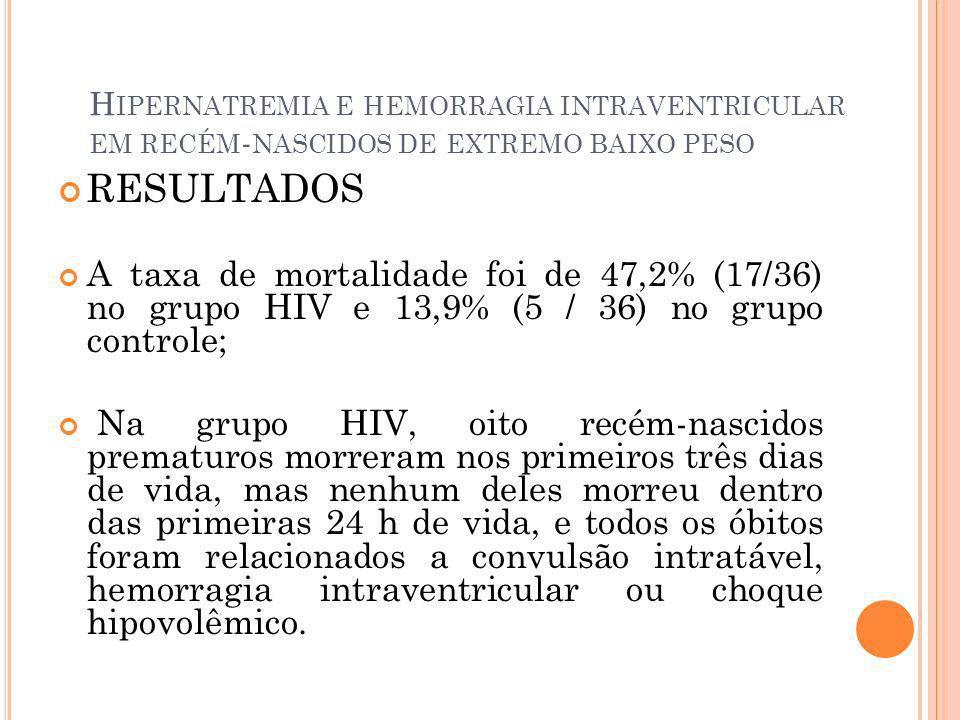 H IPERNATREMIA E HEMORRAGIA INTRAVENTRICULAR EM RECÉM - NASCIDOS DE EXTREMO BAIXO PESO RESULTADOS A taxa de mortalidade foi de 47,2% (17/36) no grupo
