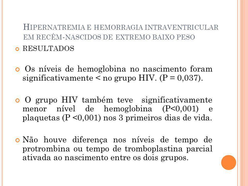 RESULTADOS Os níveis de hemoglobina no nascimento foram significativamente < no grupo HIV. (P = 0,037). O grupo HIV também teve significativamente men