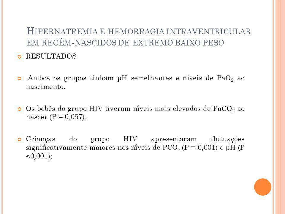 H IPERNATREMIA E HEMORRAGIA INTRAVENTRICULAR EM RECÉM - NASCIDOS DE EXTREMO BAIXO PESO RESULTADOS Ambos os grupos tinham pH semelhantes e níveis de Pa
