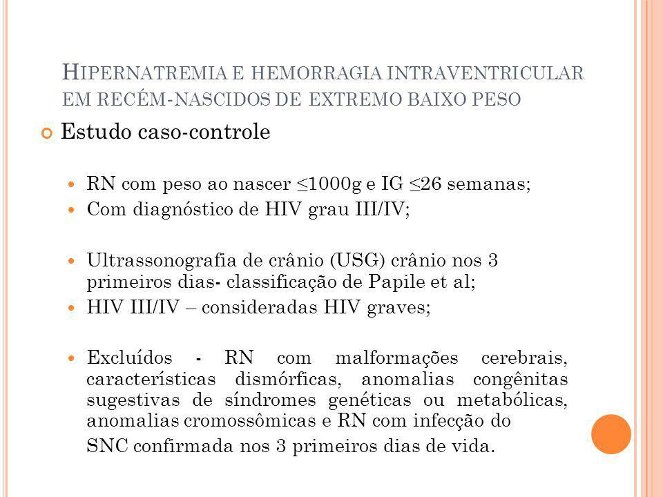 H IPERNATREMIA E HEMORRAGIA INTRAVENTRICULAR EM RECÉM - NASCIDOS DE EXTREMO BAIXO PESO RESULTADOS Um RN foi excluído por falta registros médicos e dados clínicos, portanto, 36 recém-nascidos foram incluídos como grupo de estudo; A incidência de HIV grave foi de 10,7% (37/347) entre todas as crianças com peso de nascimento 1000 g e IG 26 semanas.