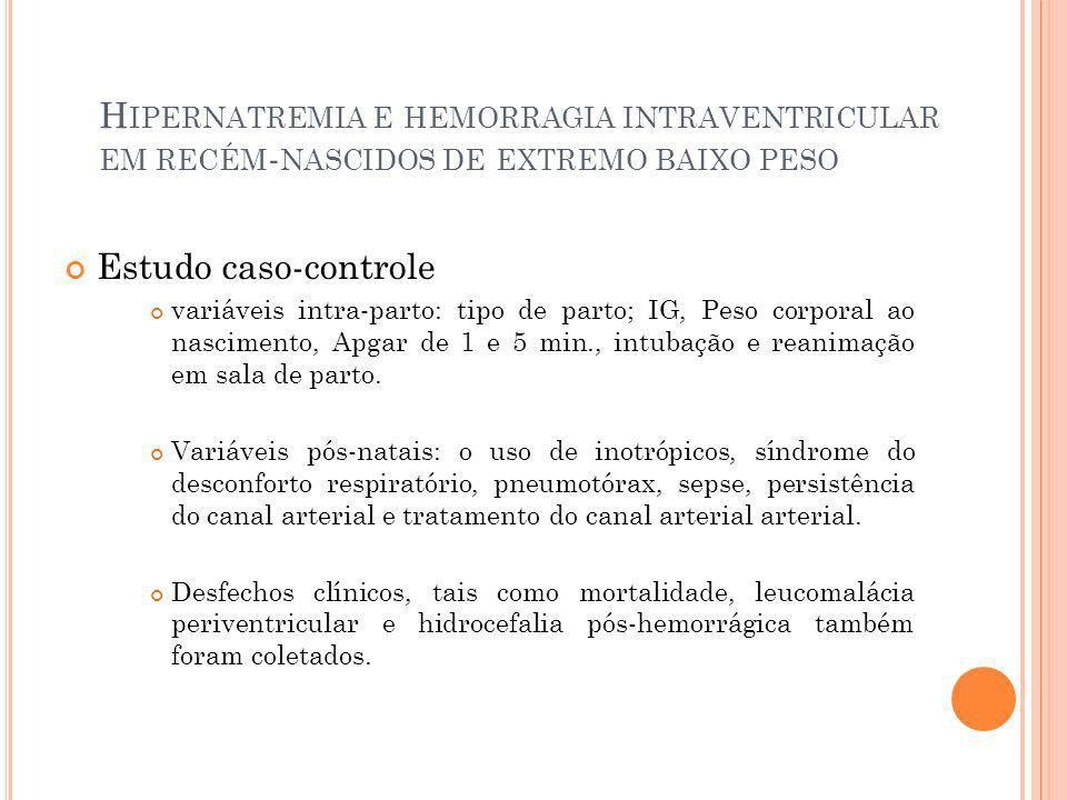 H IPERNATREMIA E HEMORRAGIA INTRAVENTRICULAR EM RECÉM - NASCIDOS DE EXTREMO BAIXO PESO Protocolo da UTIN- peso corporal aferido diariamente; Balanço hídrico a cada 8h, Entrada/Saída = definido como a diferença entre a maior e menor Entrada/Saída nos 3 primeiros dias de vida; Infusão líquida- SG 5%- Taxa Hídrica de 80 a100mL/kg no 1º dia de vida; Nível sérico dos eletrólitos colhidos ao nascimento, 12h de vida, 24h de vida e repetidos quando necessário; Níveis séricos alterados de sódio foram registrados nos 3 primeiros dias de vida.