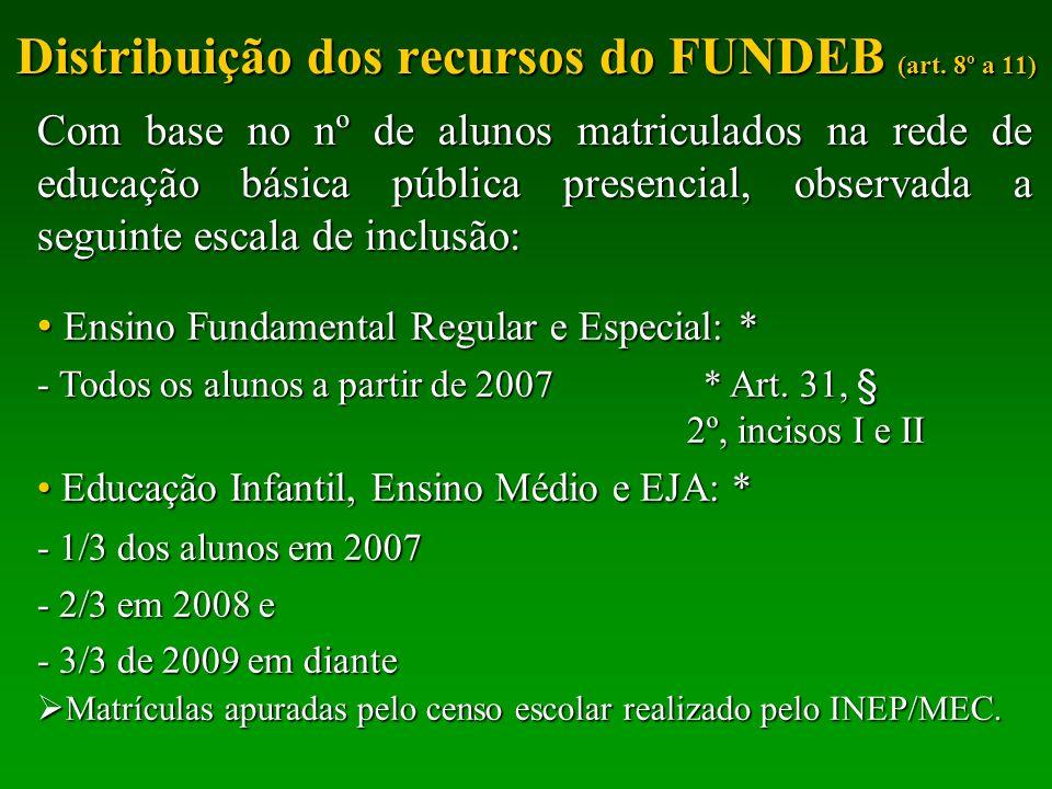 Distribuição dos recursos do FUNDEB (art. 8º a 11) Com base no nº de alunos matriculados na rede de educação básica pública presencial, observada a se
