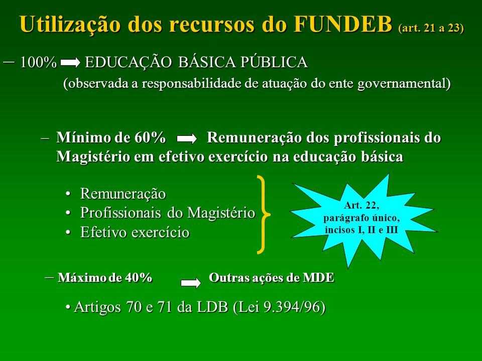 Utilização dos recursos do FUNDEB (art. 21 a 23) – Máximo de 40% Outras ações de MDE – 100% EDUCAÇÃO BÁSICA PÚBLICA (observada a responsabilidade de a