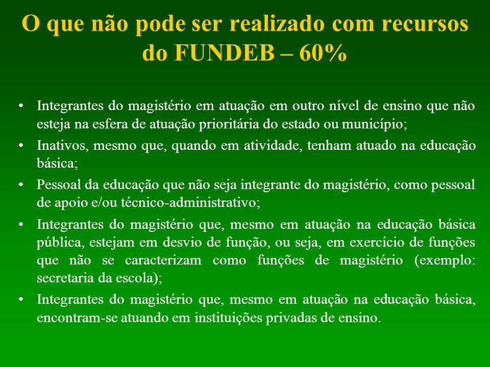 O que não pode ser realizado com recursos do FUNDEB – 60% Integrantes do magistério em atuação em outro nível de ensino que não esteja na esfera de at