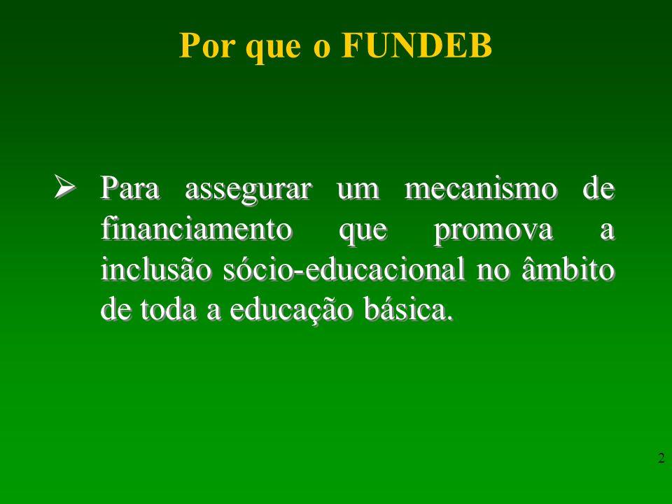 2 Por que o FUNDEB Para assegurar um mecanismo de financiamento que promova a inclusão sócio-educacional no âmbito de toda a educação básica.