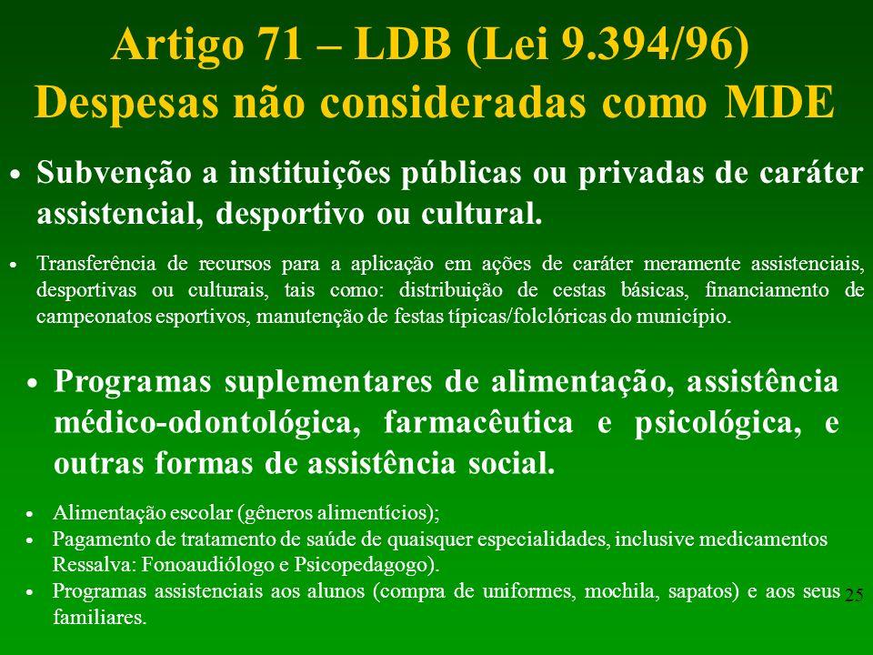 Artigo 71 – LDB (Lei 9.394/96) Despesas não consideradas como MDE 25 Subvenção a instituições públicas ou privadas de caráter assistencial, desportivo