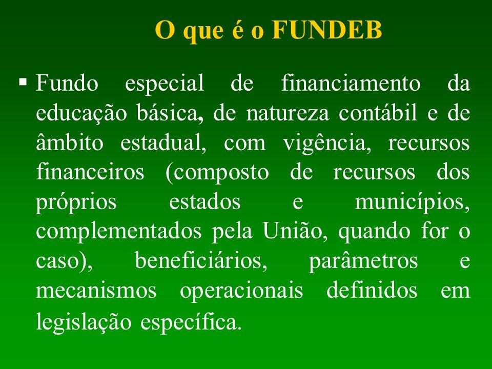Utilização dos recursos do FUNDEB (art.