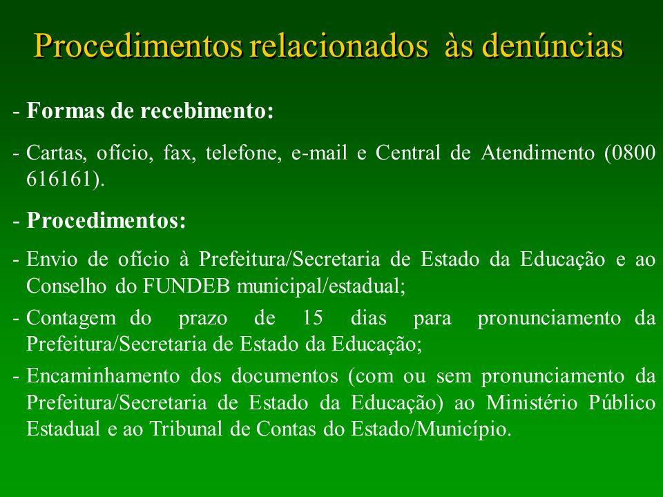 Procedimentos relacionados às denúncias -Formas de recebimento: -Cartas, ofício, fax, telefone, e-mail e Central de Atendimento (0800 616161). -Proced