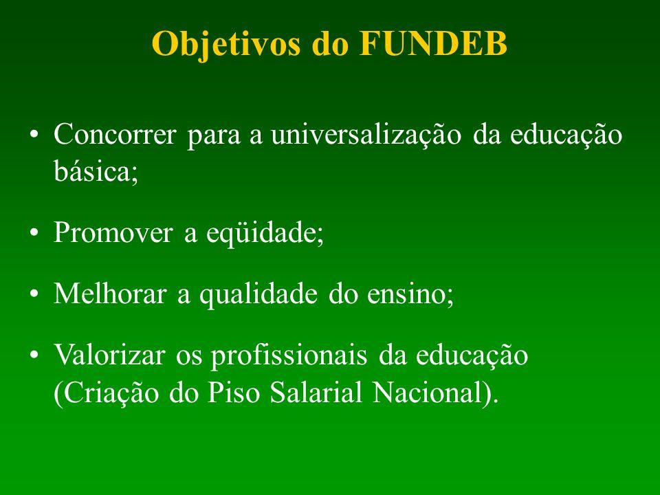 Concorrer para a universalização da educação básica; Promover a eqüidade; Melhorar a qualidade do ensino; Valorizar os profissionais da educação (Cria