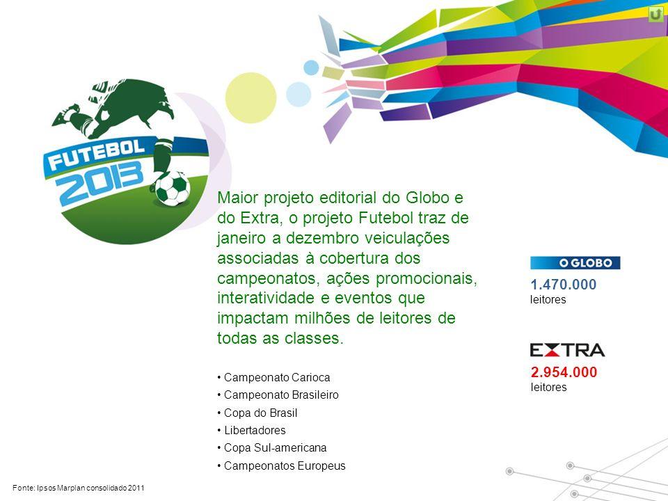 Maior projeto editorial do Globo e do Extra, o projeto Futebol traz de janeiro a dezembro veiculações associadas à cobertura dos campeonatos, ações pr