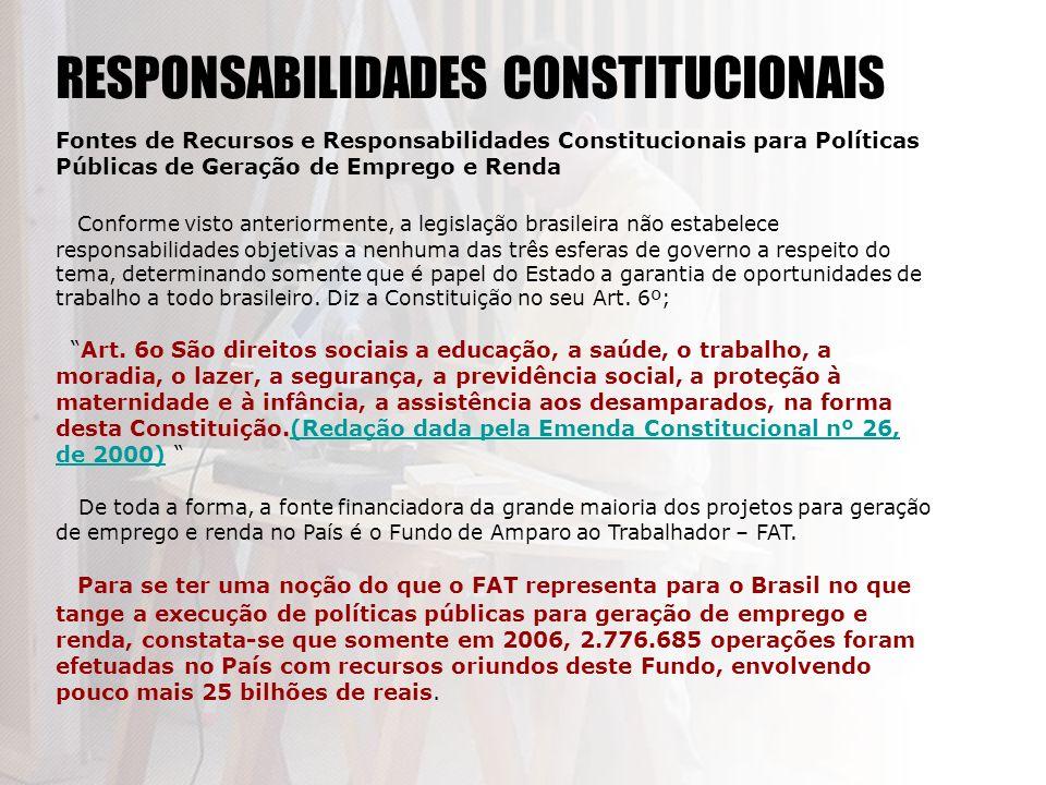 RESPONSABILIDADES CONSTITUCIONAIS Fontes de Recursos e Responsabilidades Constitucionais para Políticas Públicas de Geração de Emprego e Renda Conform