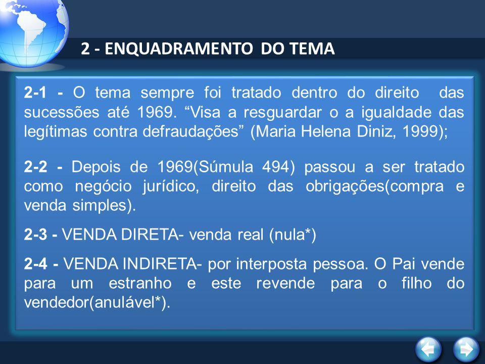 2 - ENQUADRAMENTO DO TEMA 2-1 - O tema sempre foi tratado dentro do direito das sucessões até 1969.