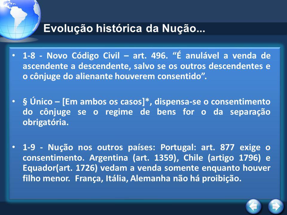 Evolução histórica da Nução... 1-8 - Novo Código Civil – art. 496. É anulável a venda de ascendente a descendente, salvo se os outros descendentes e o