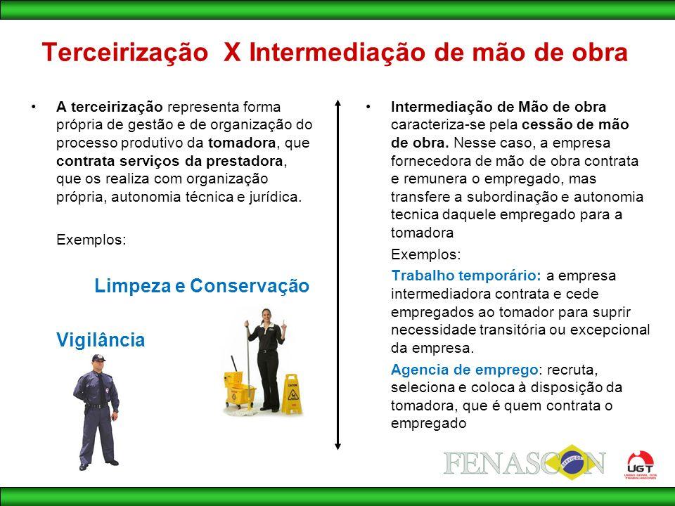 Terceirização X Intermediação de mão de obra Intermediação de Mão de obra caracteriza-se pela cessão de mão de obra.