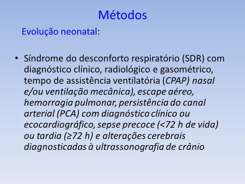 Métodos Evolução neonatal: Síndrome do desconforto respiratório (SDR) com diagnóstico clínico, radiológico e gasométrico, tempo de assistência ventilatória (CPAP) nasal e/ou ventilação mecânica), escape aéreo, hemorragia pulmonar, persistência do canal arterial (PCA) com diagnóstico clínico ou ecocardiográfico, sepse precoce (<72 h de vida) ou tardia (72 h) e alterações cerebrais diagnosticadas à ultrassonografia de crânio