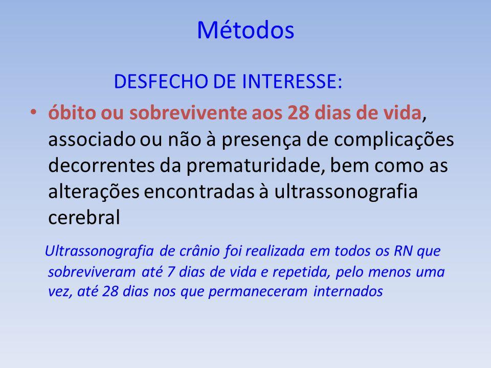Métodos DESFECHO DE INTERESSE: óbito ou sobrevivente aos 28 dias de vida, associado ou não à presença de complicações decorrentes da prematuridade, be