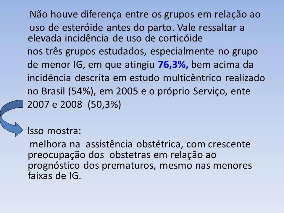 Não houve diferença entre os grupos em relação ao uso de esteróide antes do parto. Vale ressaltar a elevada incidência de uso de corticóide nos três g