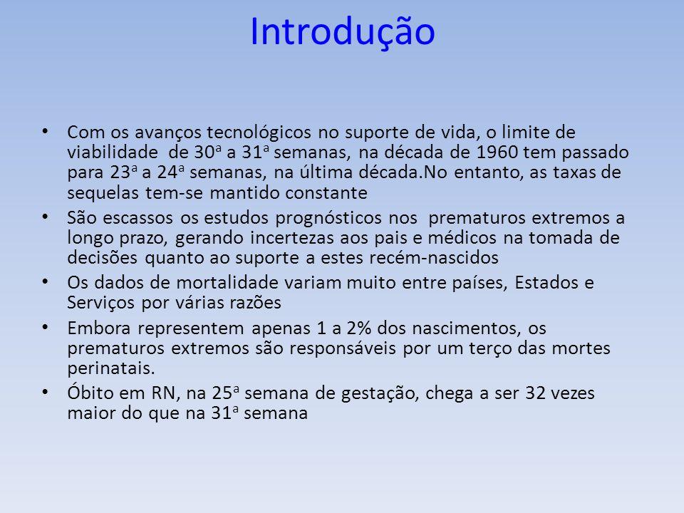 Introdução Com os avanços tecnológicos no suporte de vida, o limite de viabilidade de 30 a a 31 a semanas, na década de 1960 tem passado para 23 a a 2