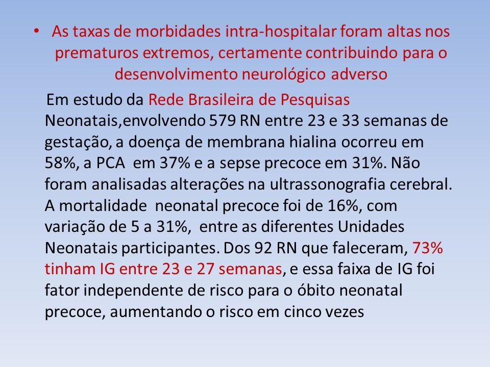 As taxas de morbidades intra-hospitalar foram altas nos prematuros extremos, certamente contribuindo para o desenvolvimento neurológico adverso Em estudo da Rede Brasileira de Pesquisas Neonatais,envolvendo 579 RN entre 23 e 33 semanas de gestação, a doença de membrana hialina ocorreu em 58%, a PCA em 37% e a sepse precoce em 31%.