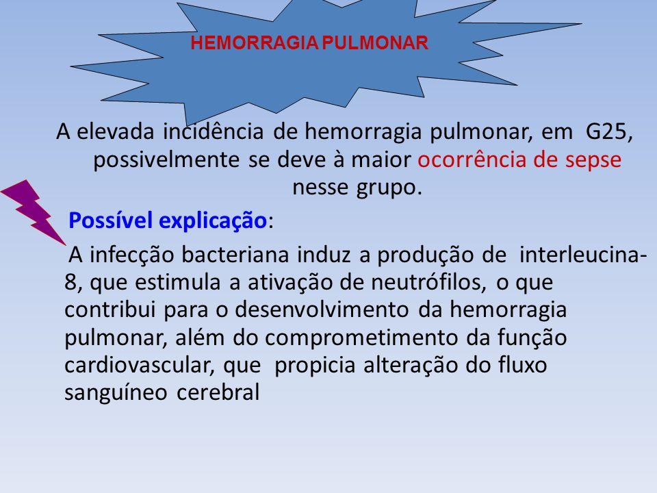 A elevada incidência de hemorragia pulmonar, em G25, possivelmente se deve à maior ocorrência de sepse nesse grupo.