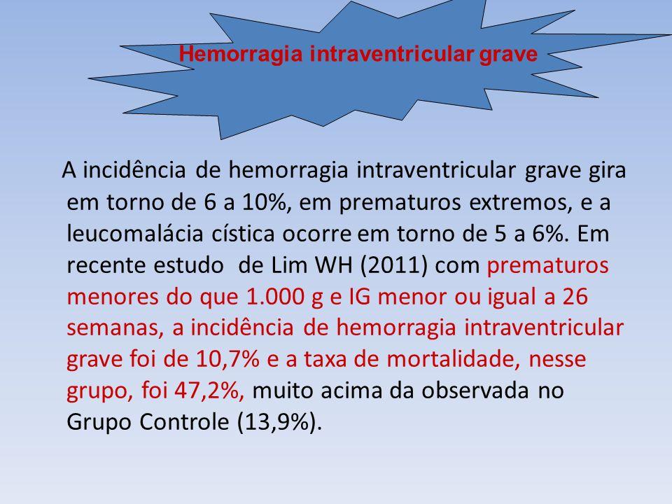 A incidência de hemorragia intraventricular grave gira em torno de 6 a 10%, em prematuros extremos, e a leucomalácia cística ocorre em torno de 5 a 6%.