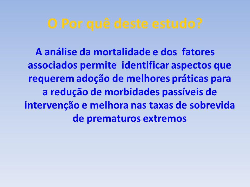 O Por quê deste estudo? A análise da mortalidade e dos fatores associados permite identificar aspectos que requerem adoção de melhores práticas para a