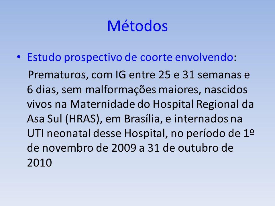 Métodos Estudo prospectivo de coorte envolvendo: Prematuros, com IG entre 25 e 31 semanas e 6 dias, sem malformações maiores, nascidos vivos na Maternidade do Hospital Regional da Asa Sul (HRAS), em Brasília, e internados na UTI neonatal desse Hospital, no período de 1º de novembro de 2009 a 31 de outubro de 2010