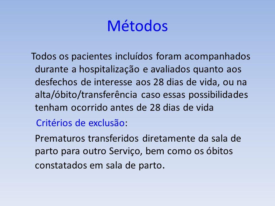 Métodos Todos os pacientes incluídos foram acompanhados durante a hospitalização e avaliados quanto aos desfechos de interesse aos 28 dias de vida, ou