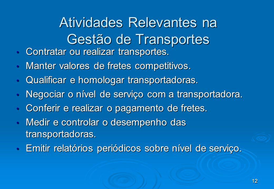 12 Atividades Relevantes na Gestão de Transportes Contratar ou realizar transportes. Contratar ou realizar transportes. Manter valores de fretes compe