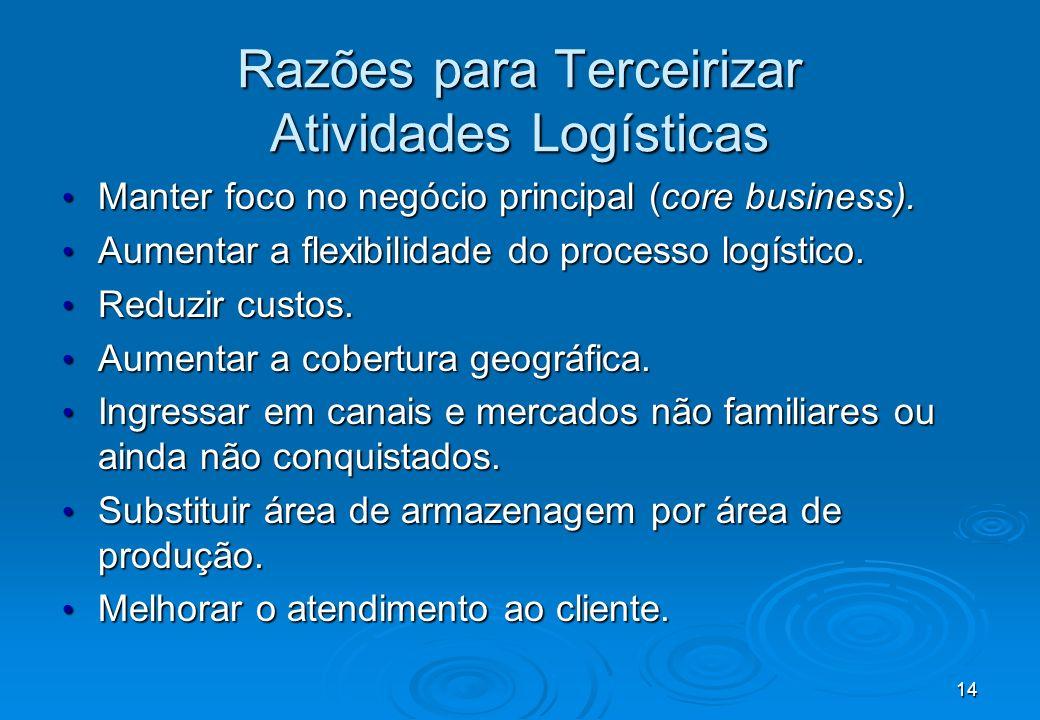 14 Razões para Terceirizar Atividades Logísticas Manter foco no negócio principal (core business). Manter foco no negócio principal (core business). A
