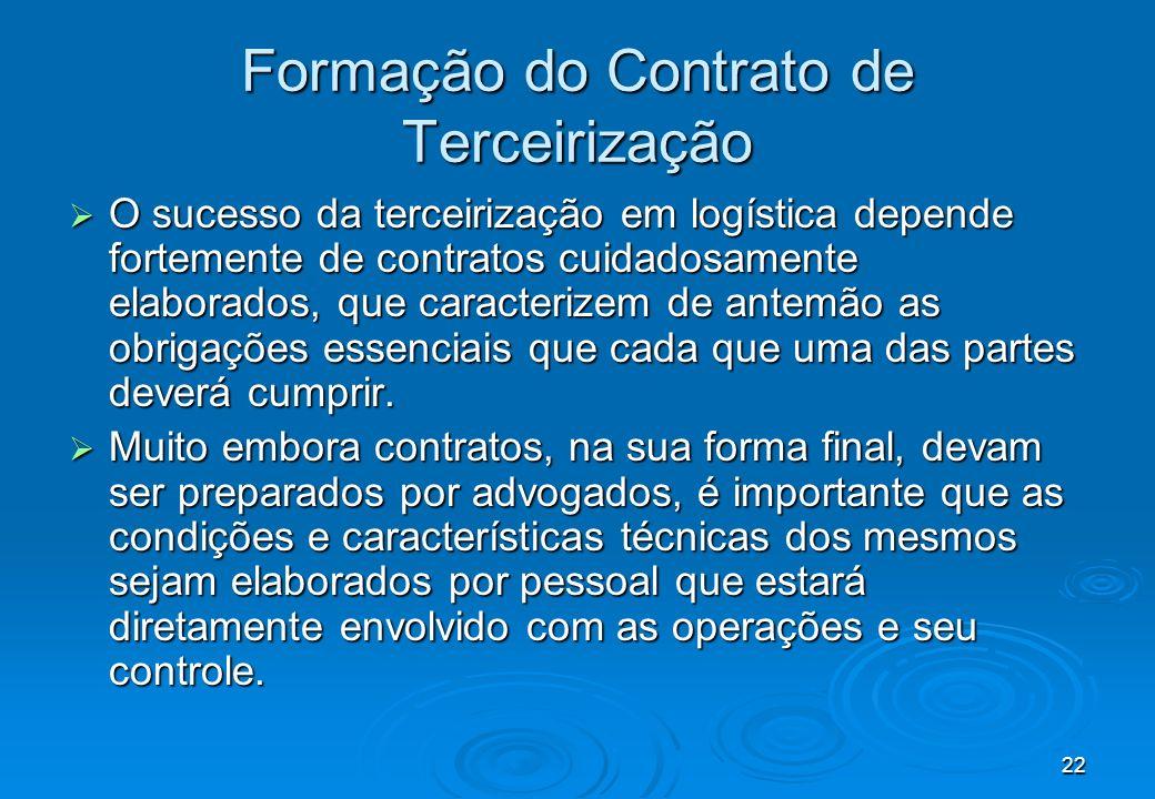 22 Formação do Contrato de Terceirização O sucesso da terceirização em logística depende fortemente de contratos cuidadosamente elaborados, que caract