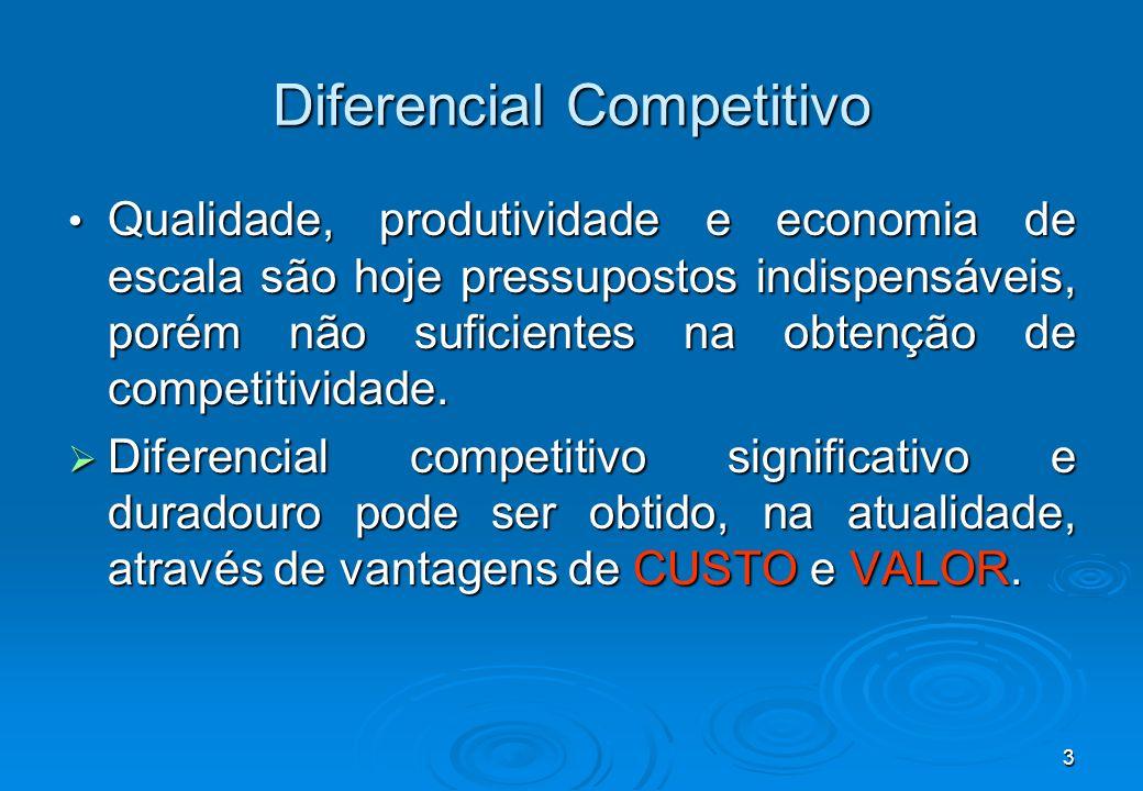3 Diferencial Competitivo Qualidade, produtividade e economia de escala são hoje pressupostos indispensáveis, porém não suficientes na obtenção de com