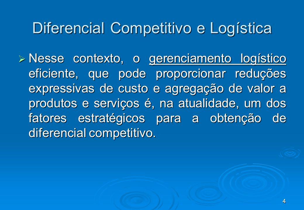 4 Diferencial Competitivo e Logística Nesse contexto, o gerenciamento logístico eficiente, que pode proporcionar reduções expressivas de custo e agreg