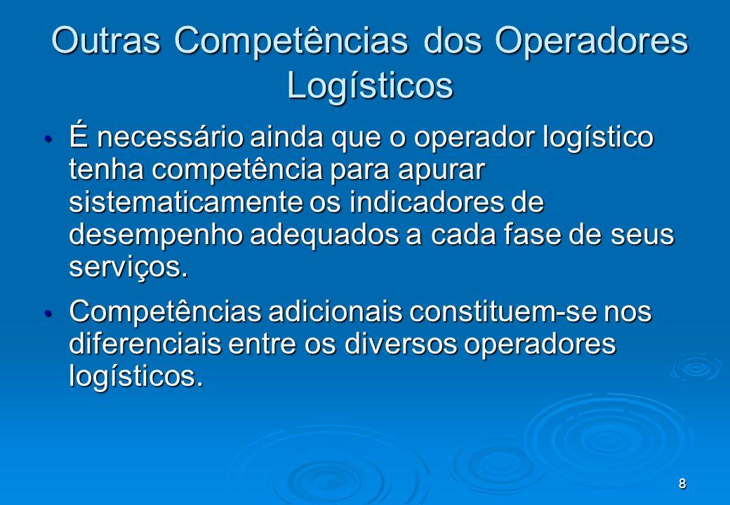 9 Atividades do Operador Logístico O operador logístico agrega valor ao negócio do seu cliente, oferecendo uma variada gama de serviços próprios ou terceirizados.