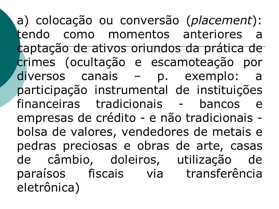 a) colocação ou conversão (placement): tendo como momentos anteriores a captação de ativos oriundos da prática de crimes (ocultação e escamoteação por