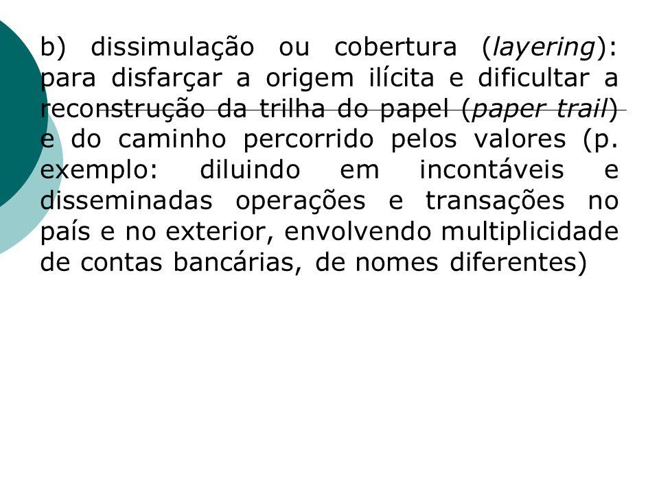 b) dissimulação ou cobertura (layering): para disfarçar a origem ilícita e dificultar a reconstrução da trilha do papel (paper trail) e do caminho per