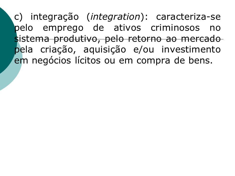 c) integração (integration): caracteriza-se pelo emprego de ativos criminosos no sistema produtivo, pelo retorno ao mercado pela criação, aquisição e/