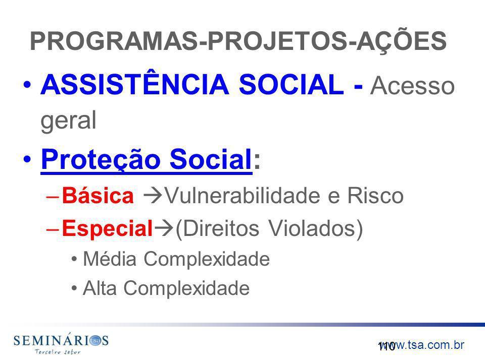 www.tsa.com.br PROGRAMAS-PROJETOS-AÇÕES ASSISTÊNCIA SOCIAL - Acesso geral Proteção Social: –Básica Vulnerabilidade e Risco –Especial (Direitos Violado