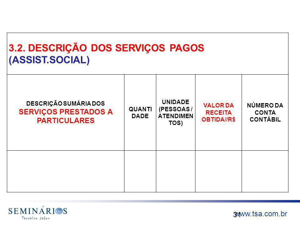 www.tsa.com.br 31 3.2. DESCRIÇÃO DOS SERVIÇOS PAGOS (ASSIST.SOCIAL) DESCRIÇÃO SUMÁRIA DOS SERVIÇOS PRESTADOS A PARTICULARES QUANTI DADE UNIDADE (PESSO