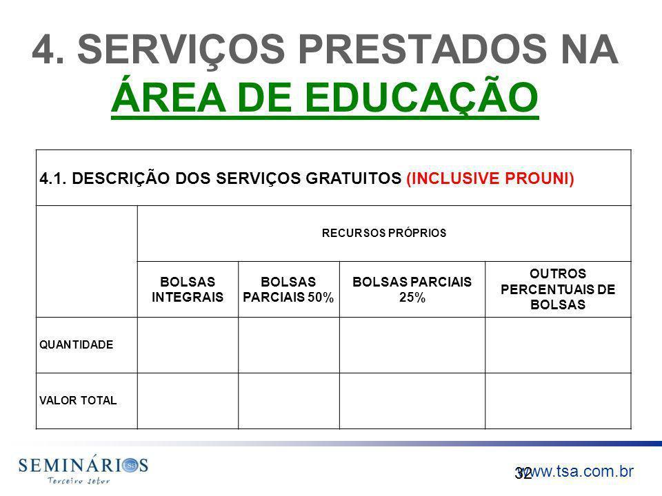 www.tsa.com.br 4. SERVIÇOS PRESTADOS NA ÁREA DE EDUCAÇÃO 32 4.1. DESCRIÇÃO DOS SERVIÇOS GRATUITOS (INCLUSIVE PROUNI) RECURSOS PRÓPRIOS BOLSAS INTEGRAI