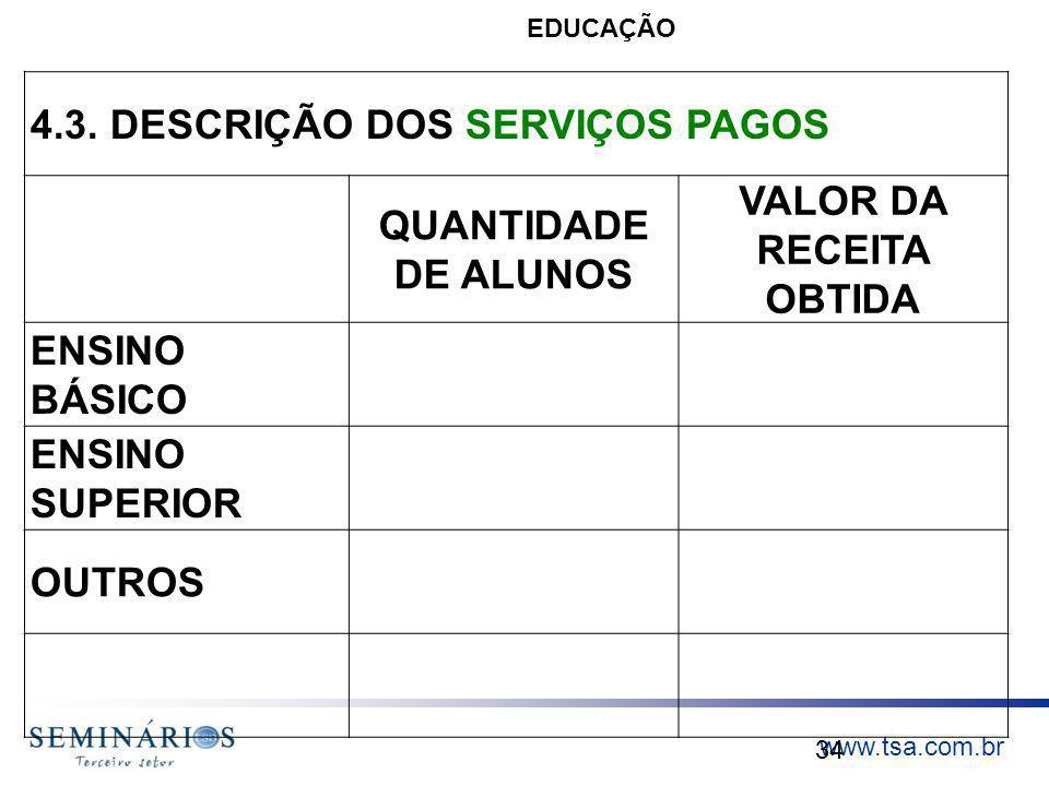 www.tsa.com.br 34 4.3. DESCRIÇÃO DOS SERVIÇOS PAGOS QUANTIDADE DE ALUNOS VALOR DA RECEITA OBTIDA ENSINO BÁSICO ENSINO SUPERIOR OUTROS EDUCAÇÃO