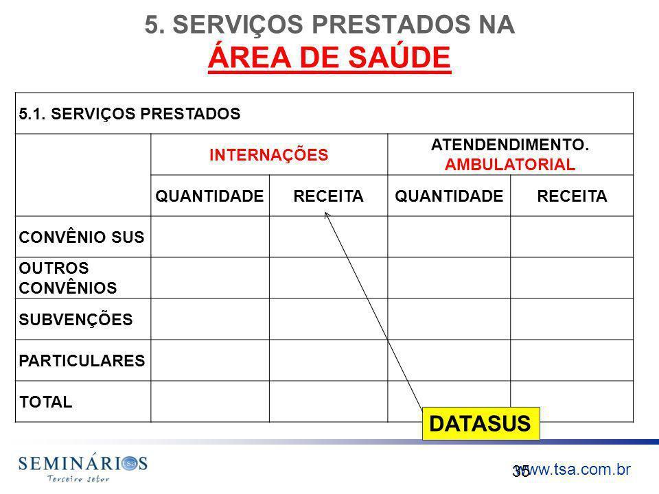 www.tsa.com.br 5. SERVIÇOS PRESTADOS NA ÁREA DE SAÚDE 35 5.1. SERVIÇOS PRESTADOS INTERNAÇÕES ATENDENDIMENTO. AMBULATORIAL QUANTIDADERECEITAQUANTIDADER