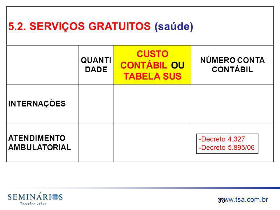 www.tsa.com.br 36 5.2. SERVIÇOS GRATUITOS (saúde) QUANTI DADE CUSTO CONTÁBIL OU TABELA SUS NÚMERO CONTA CONTÁBIL INTERNAÇÕES ATENDIMENTO AMBULATORIAL