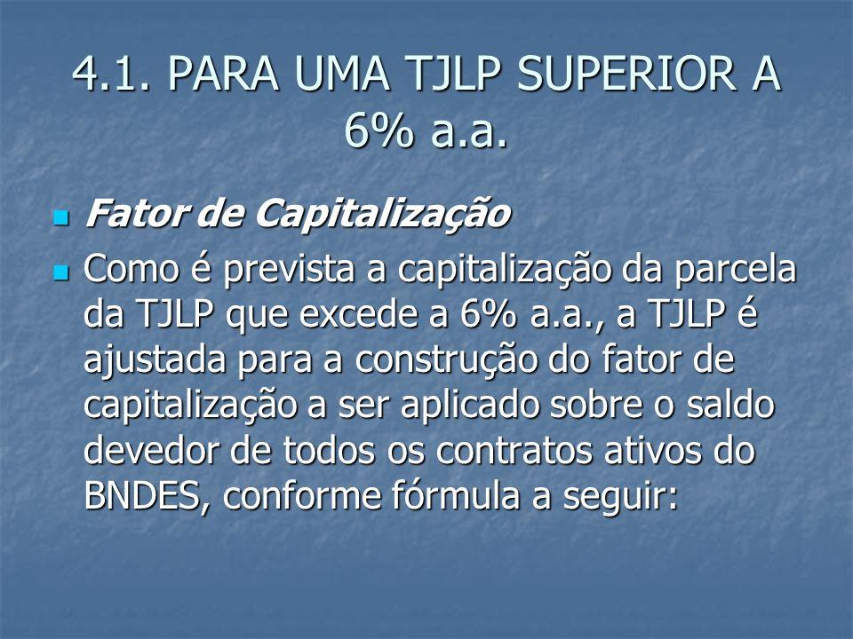 4.1. PARA UMA TJLP SUPERIOR A 6% a.a. Fator de Capitalização Fator de Capitalização Como é prevista a capitalização da parcela da TJLP que excede a 6%