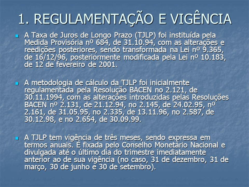 1. REGULAMENTAÇÃO E VIGÊNCIA A Taxa de Juros de Longo Prazo (TJLP) foi instituída pela Medida Provisória nº 684, de 31.10.94, com as alterações e reed