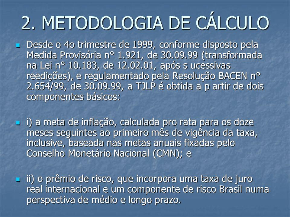 2. METODOLOGIA DE CÁLCULO Desde o 4o trimestre de 1999, conforme disposto pela Medida Provisória n° 1.921, de 30.09.99 (transformada na Lei n° 10.183,